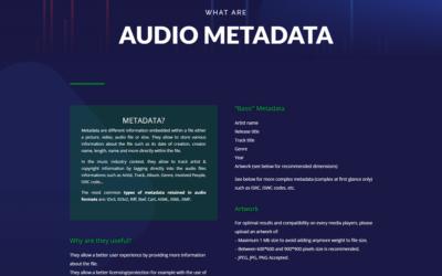 Mastering & Metadata